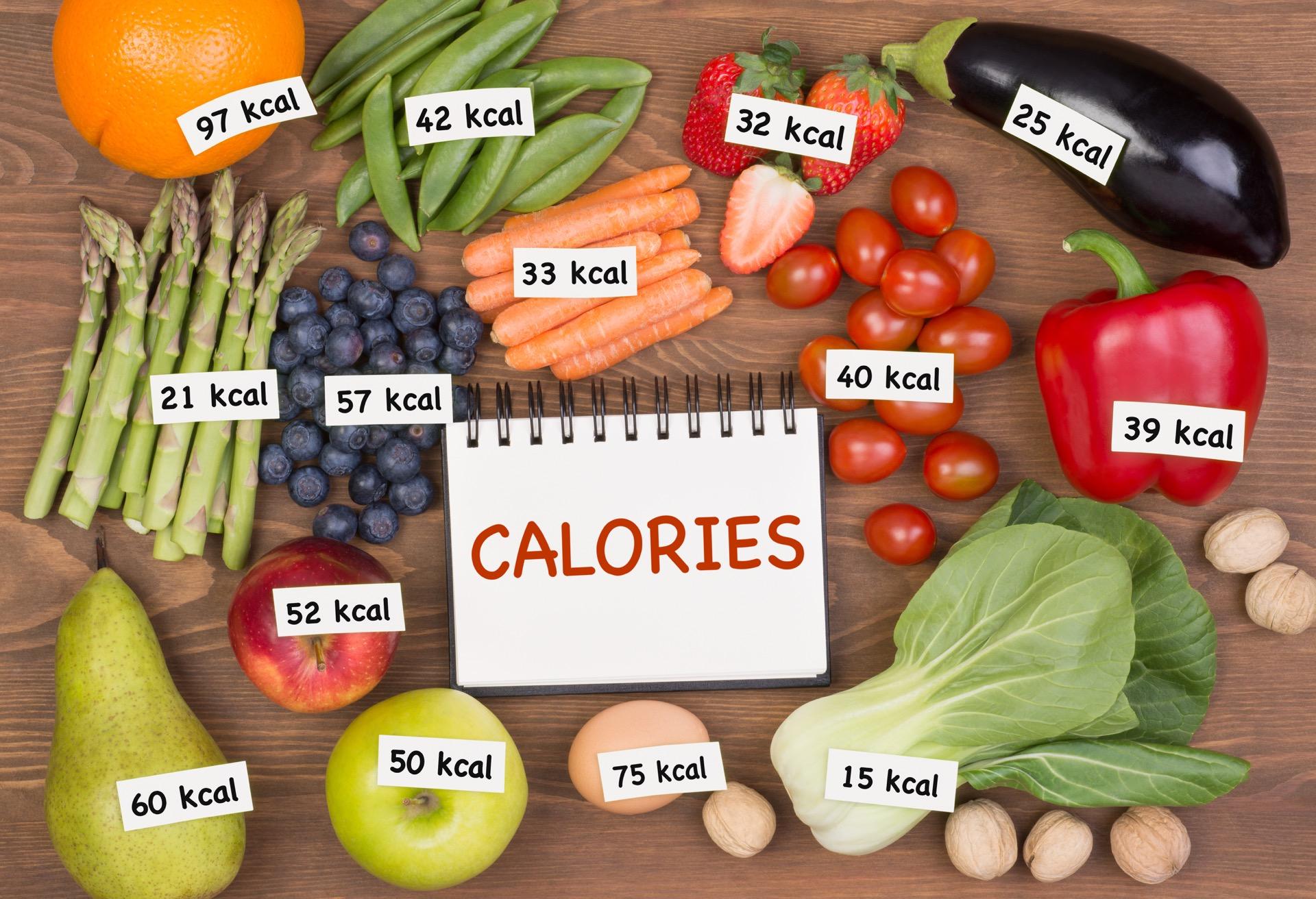 negative kalorier