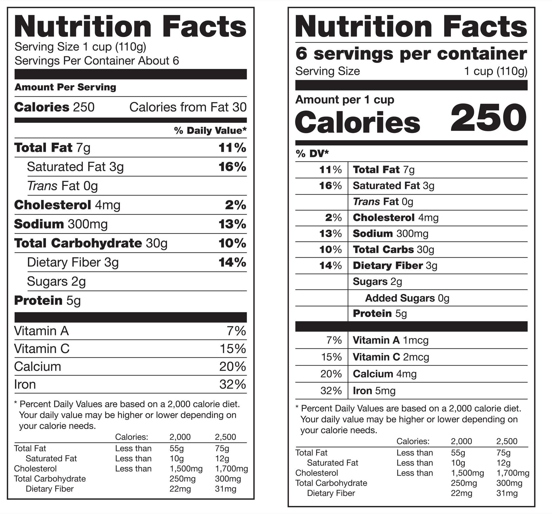 kosthold ernæring
