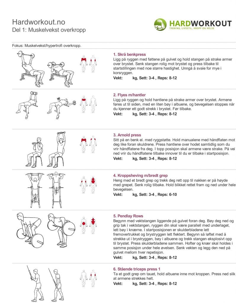 treningsprogram vektnedgang
