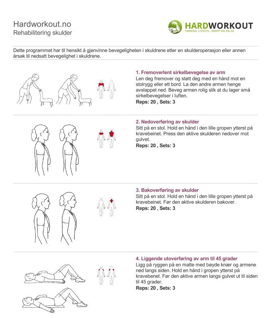 rehabilitering av skuldre