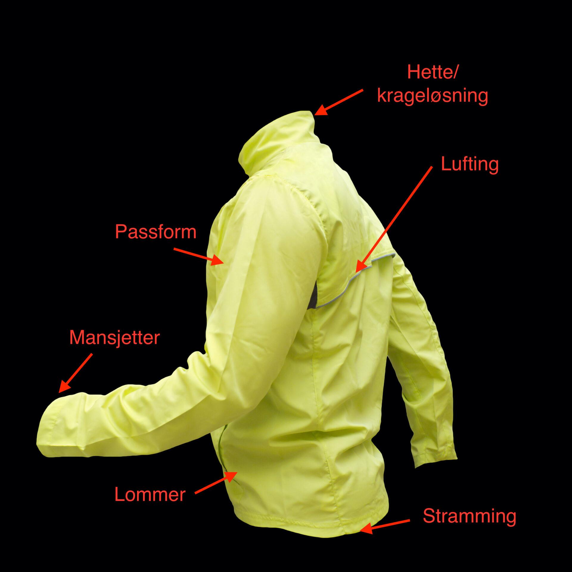 Test av løpejakker Guide