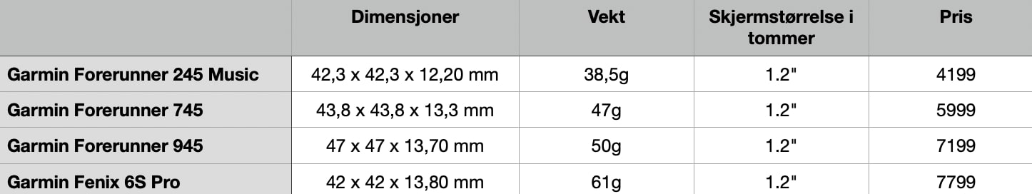 Garmin Forerunner 745 test