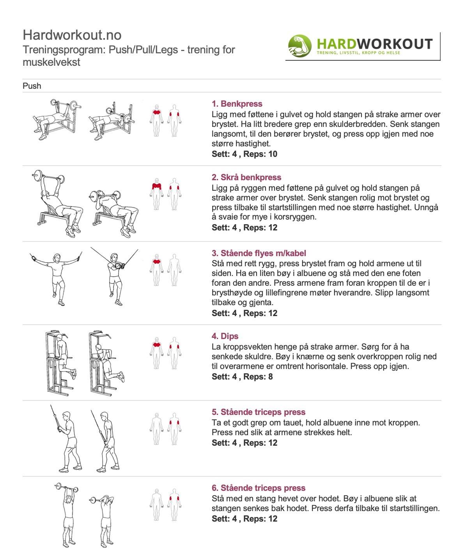 push/pull/legs treningsprogram